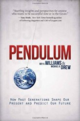Pendulum | Understanding the Generational Cycles for Business